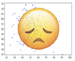 Be Nicer to Scatter Charts